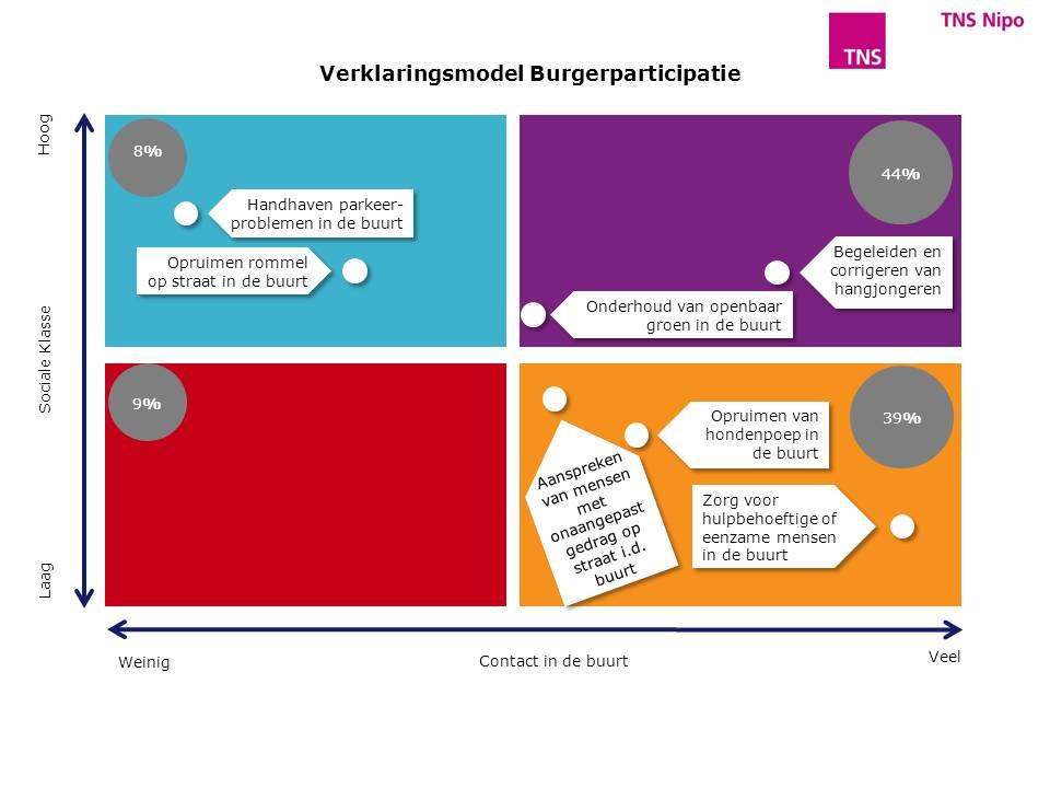 model_burgerparticipatie_5